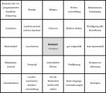MWFK-Bingo (Vorschaubild)